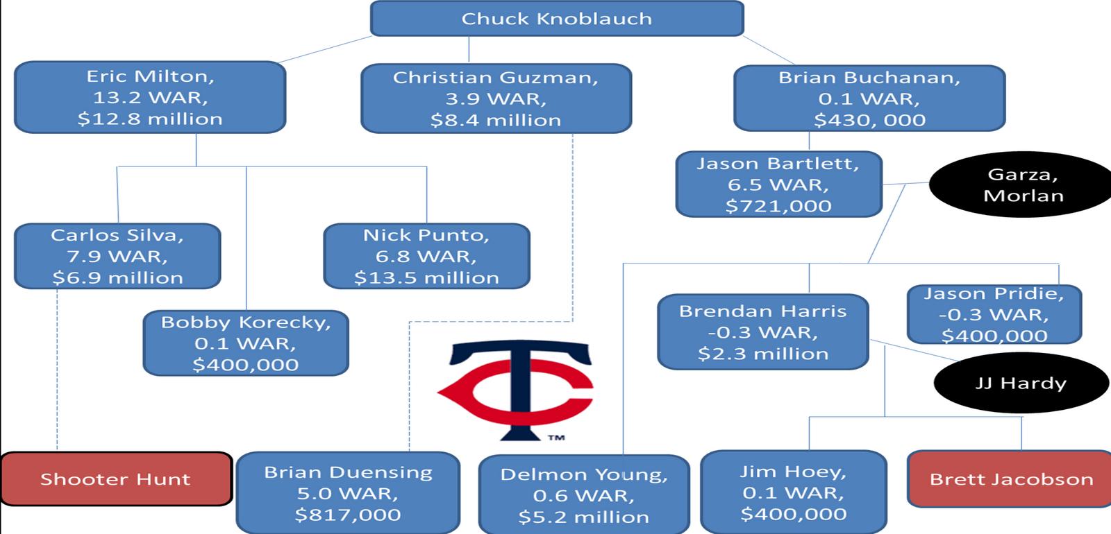 knoblauchfamilytree1.png